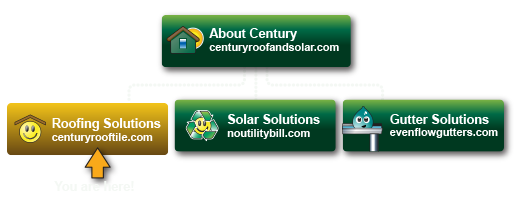 Bay Area Solar company solar solutions